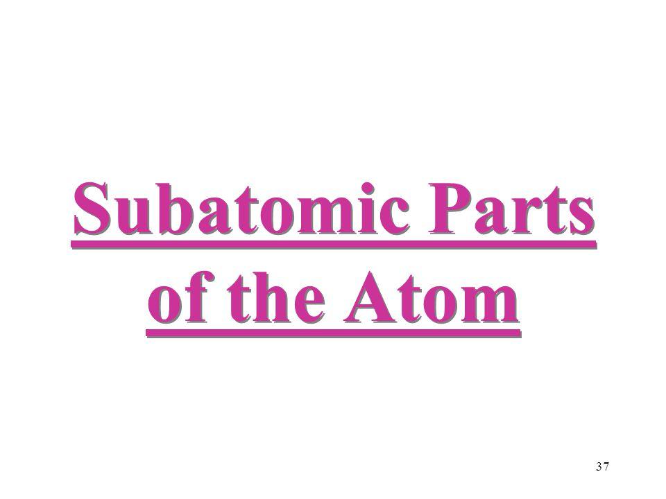 Subatomic Parts of the Atom