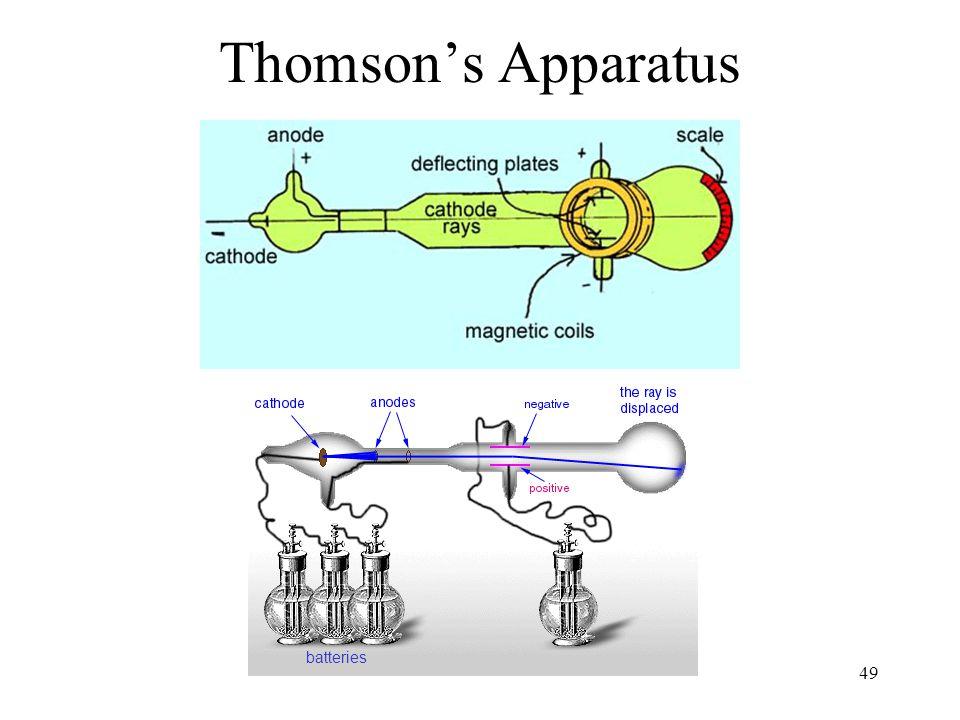 Thomson's Apparatus batteries