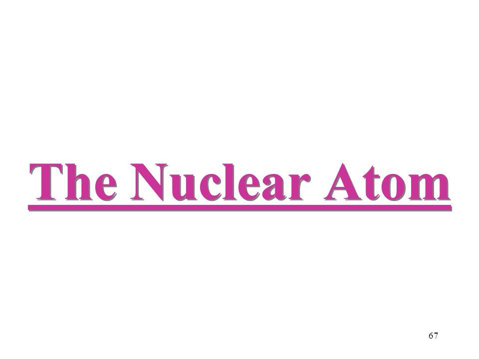 The Nuclear Atom