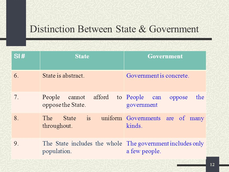 Distinction Between State & Government