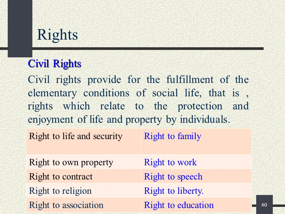 Rights Civil Rights.