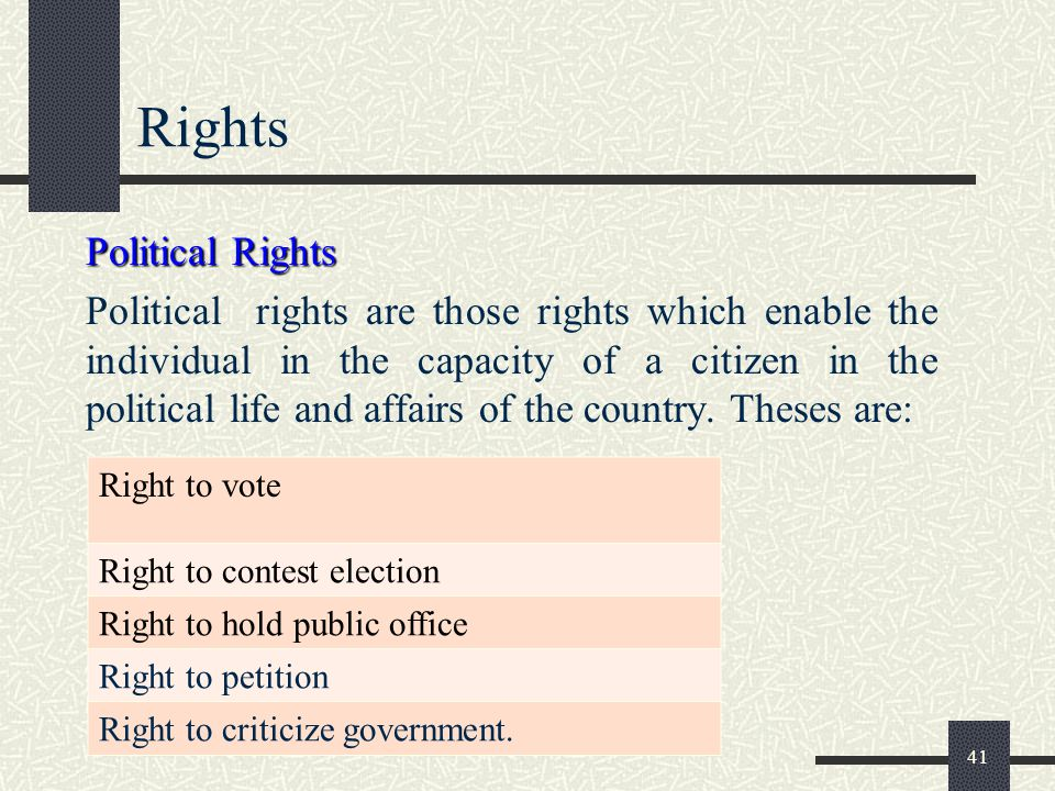 Rights Political Rights
