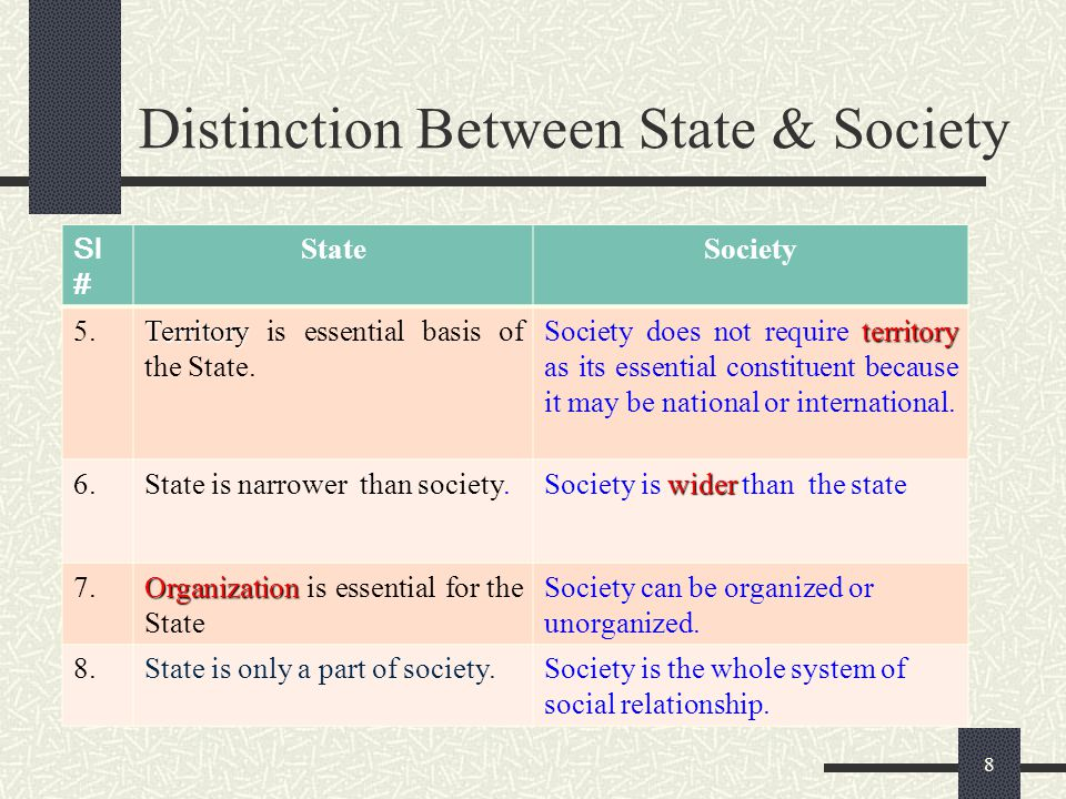 Distinction Between State & Society
