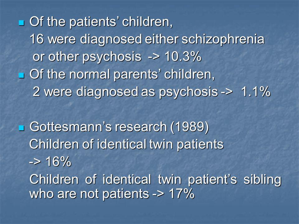 Of the patients' children,