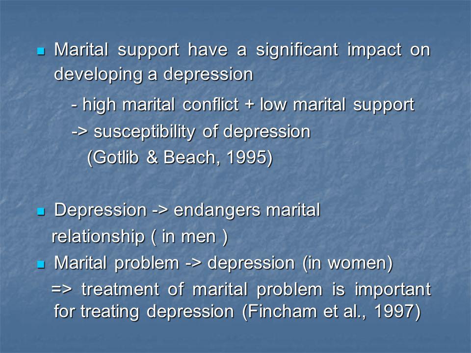 - high marital conflict + low marital support
