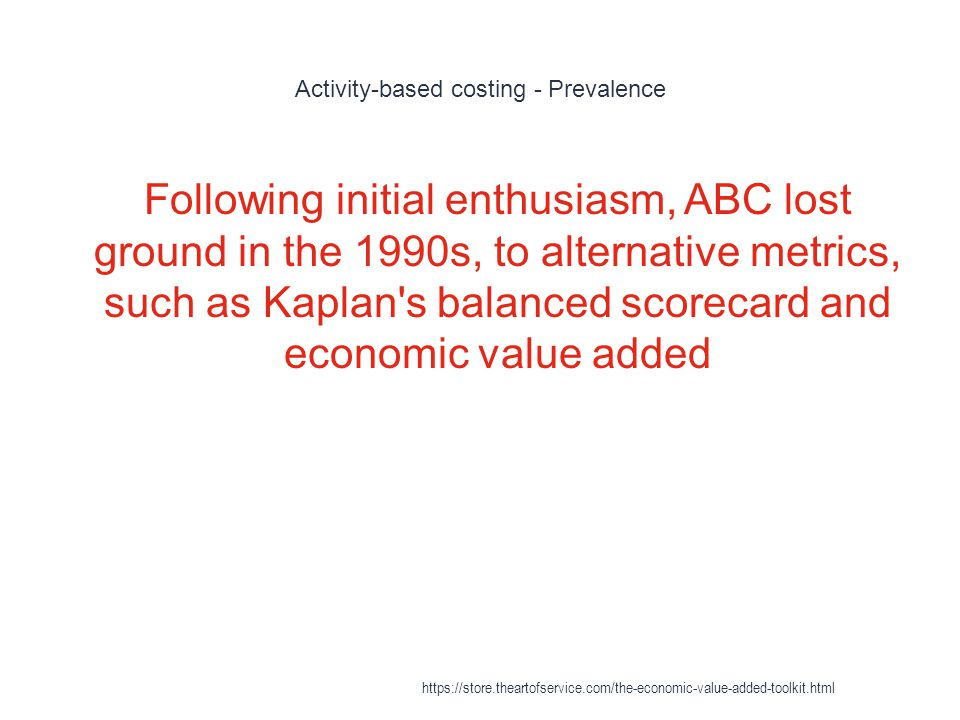 Activity-based costing - Prevalence