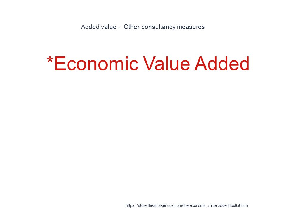 Added value - Other consultancy measures