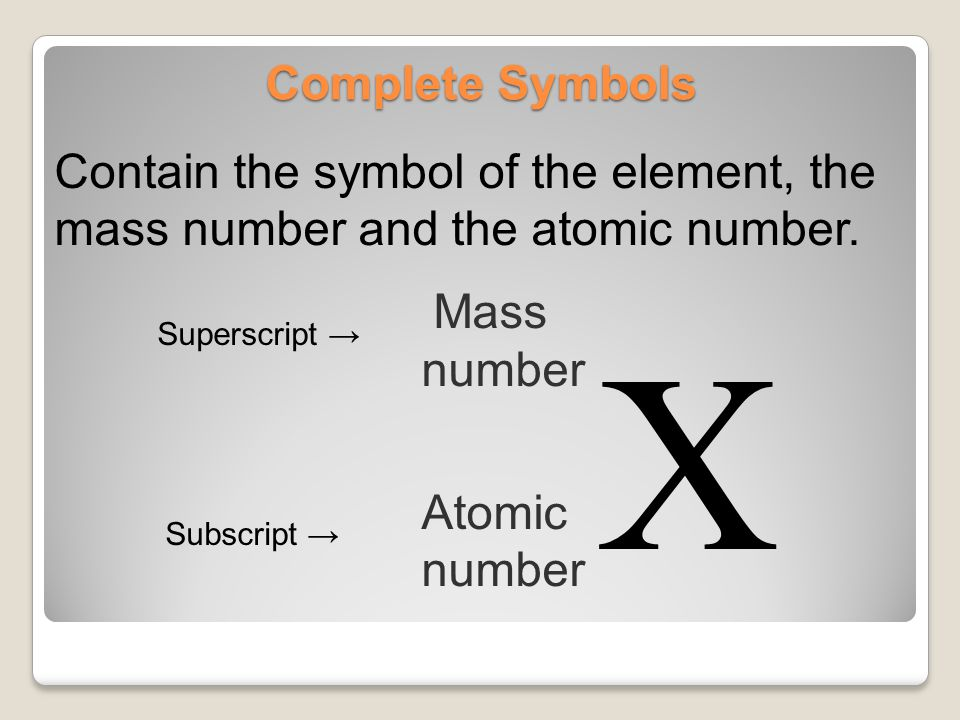 Complete Symbols Contain the symbol of the element, the mass number and the atomic number. X. Mass.
