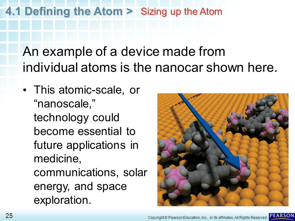 Sizing up the Atom An example of a device made from individual atoms is the nanocar shown here.