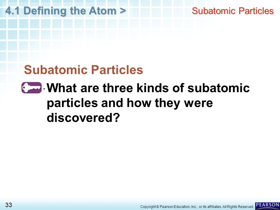 Subatomic Particles Subatomic Particles. What are three kinds of subatomic particles and how they were discovered