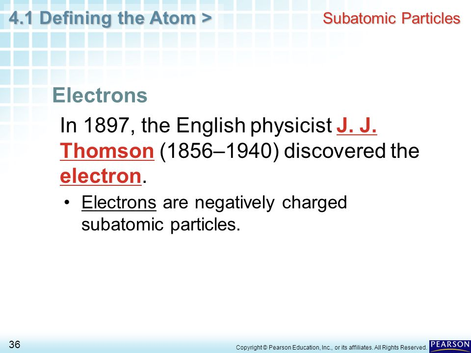Subatomic Particles Electrons. In 1897, the English physicist J. J. Thomson (1856–1940) discovered the electron.