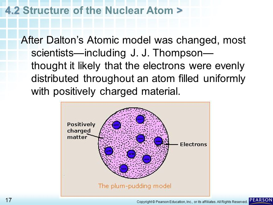 After Dalton's Atomic model was changed, most scientists—including J. J. Thompson—thought it likely that the electrons were evenly distributed throughout an atom filled uniformly with positively charged material.