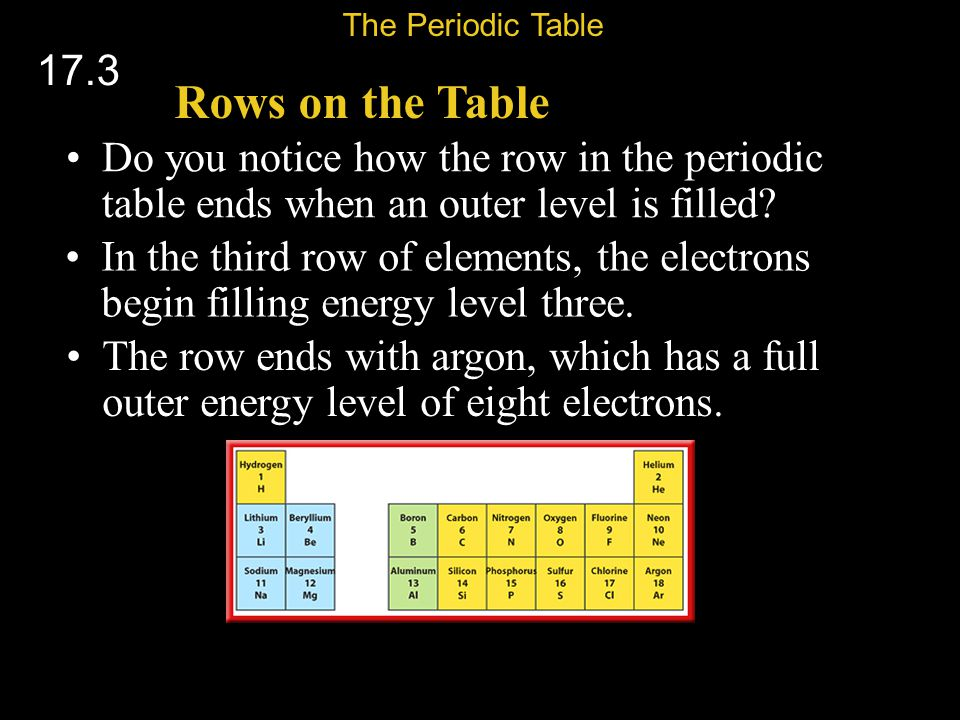 The Periodic Table 17.3. Rows on the Table. Do you notice how the row in the periodic table ends when an outer level is filled
