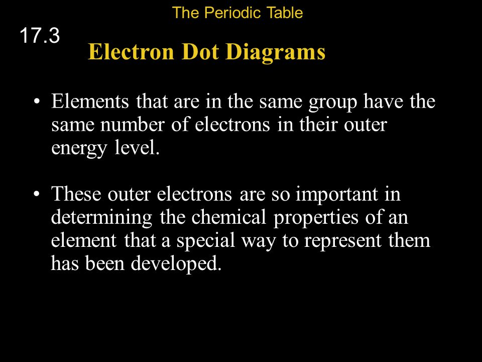 The Periodic Table 17.3. Electron Dot Diagrams. Elements that are in the same group have the same number of electrons in their outer energy level.