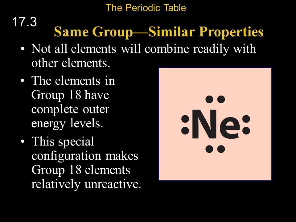 Same Group—Similar Properties