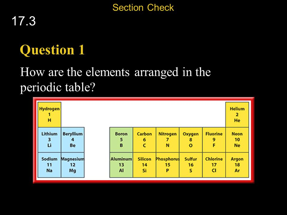 Question 1 17.3 How are the elements arranged in the periodic table
