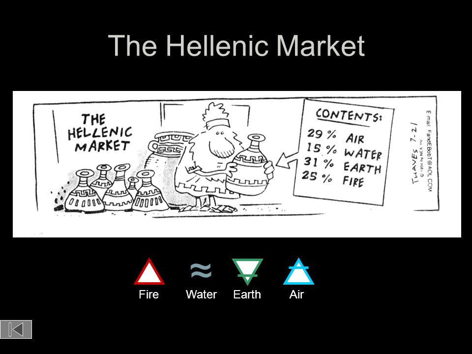 The Hellenic Market Fire Water Earth Air ~