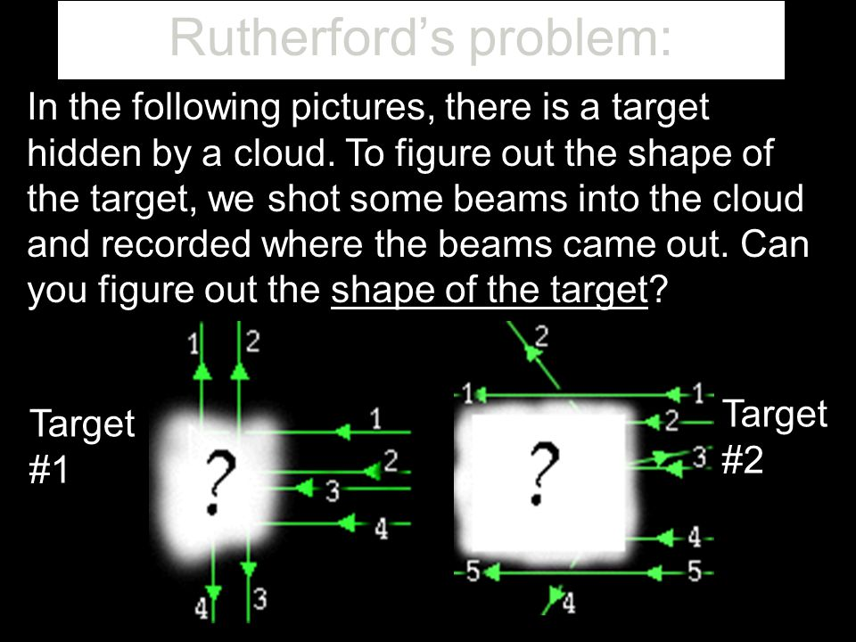 Rutherford's problem: