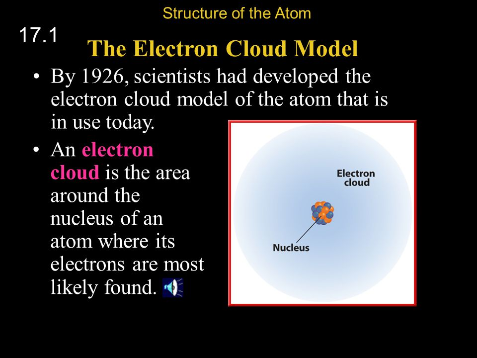 The Electron Cloud Model