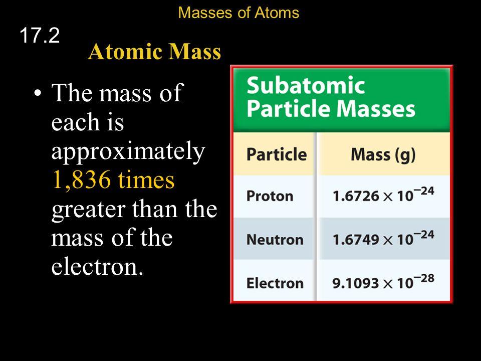 Masses of Atoms 17.2. Atomic Mass.