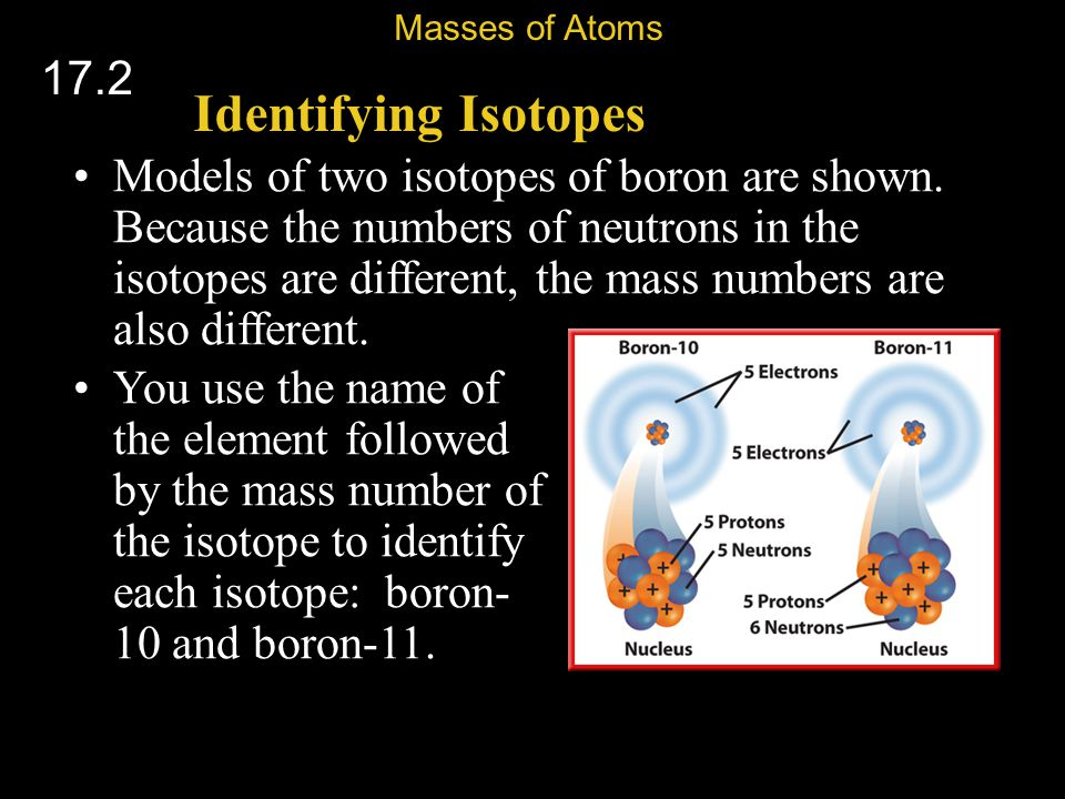 Masses of Atoms 17.2. Identifying Isotopes.
