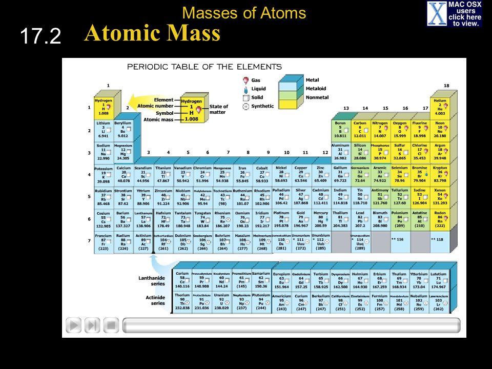 Masses of Atoms 17.2 Atomic Mass