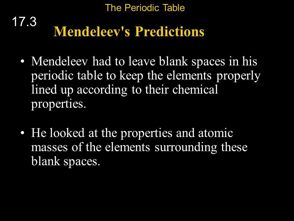 Mendeleev s Predictions