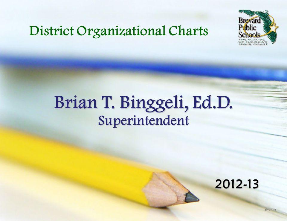 District Organizational Charts