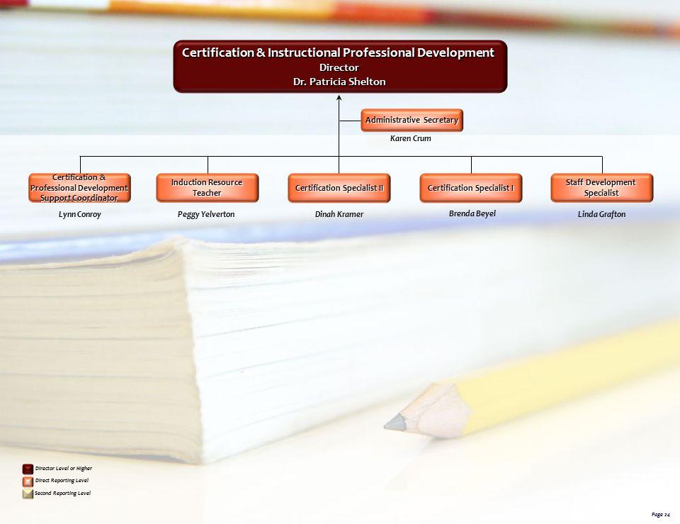 Certification & Instructional Professional Development