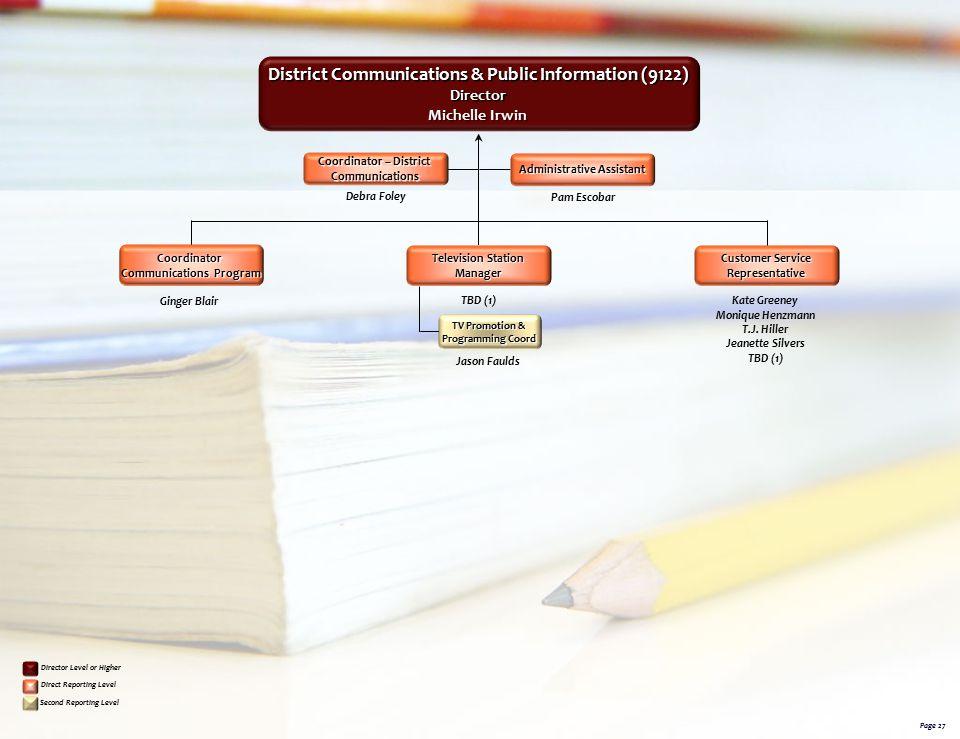District Communications & Public Information (9122)