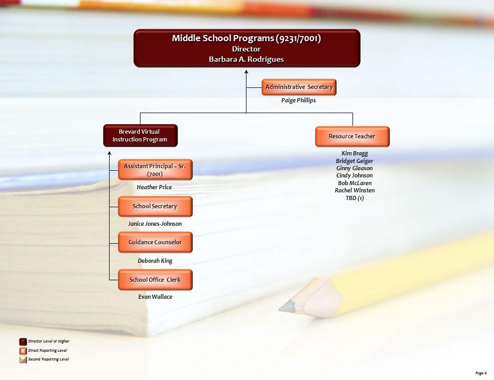 Middle School Programs (9231/7001)