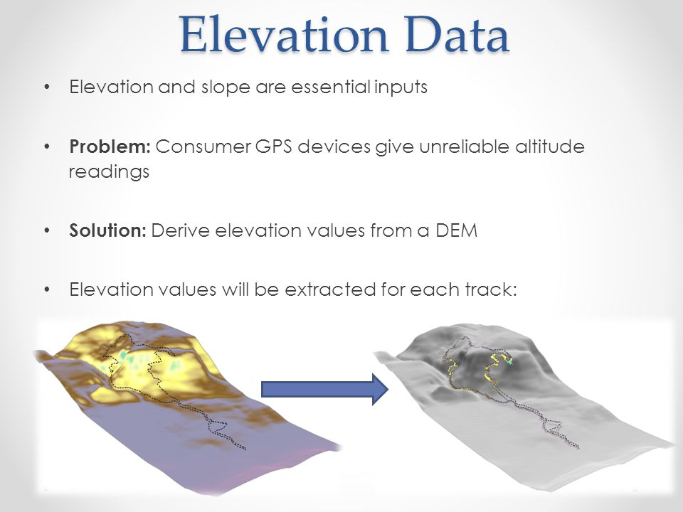 Elevation Data Elevation and slope are essential inputs