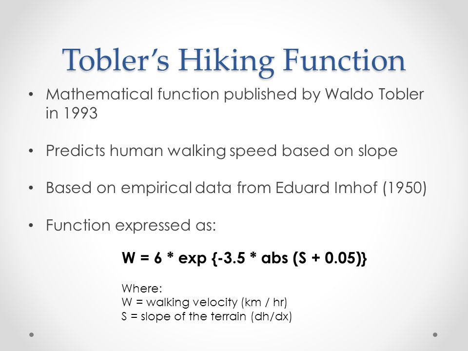 Tobler's Hiking Function