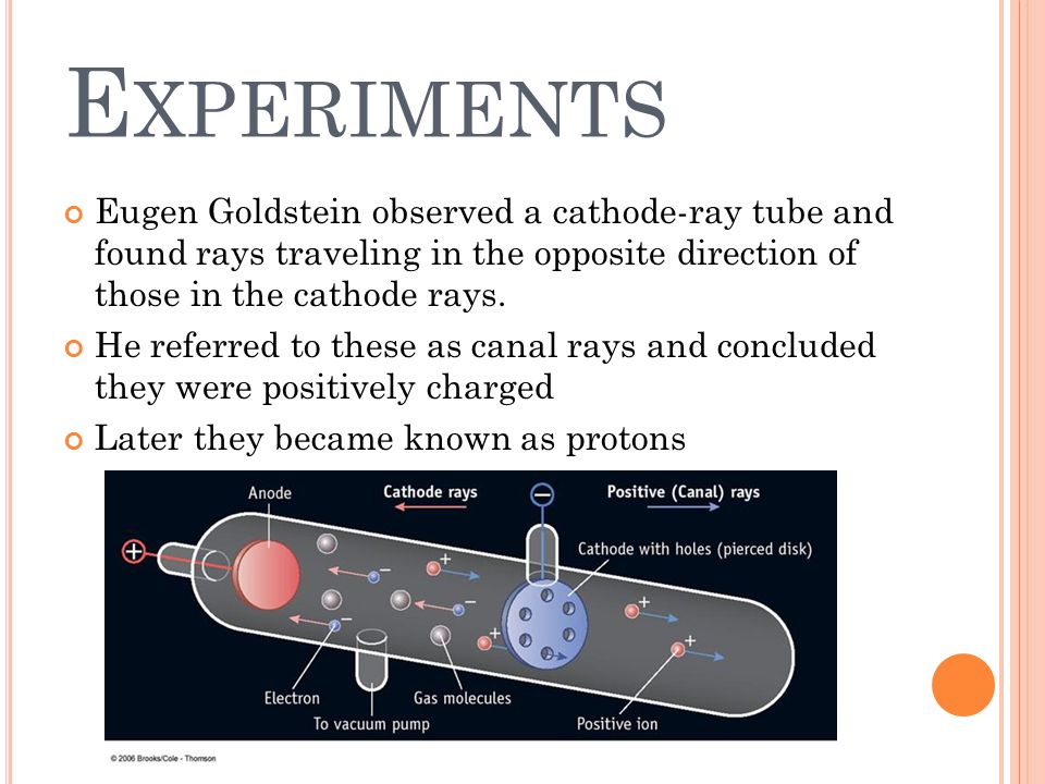 Experiments Eugen Goldstein observed a cathode-ray tube and found rays traveling in the opposite direction of those in the cathode rays.