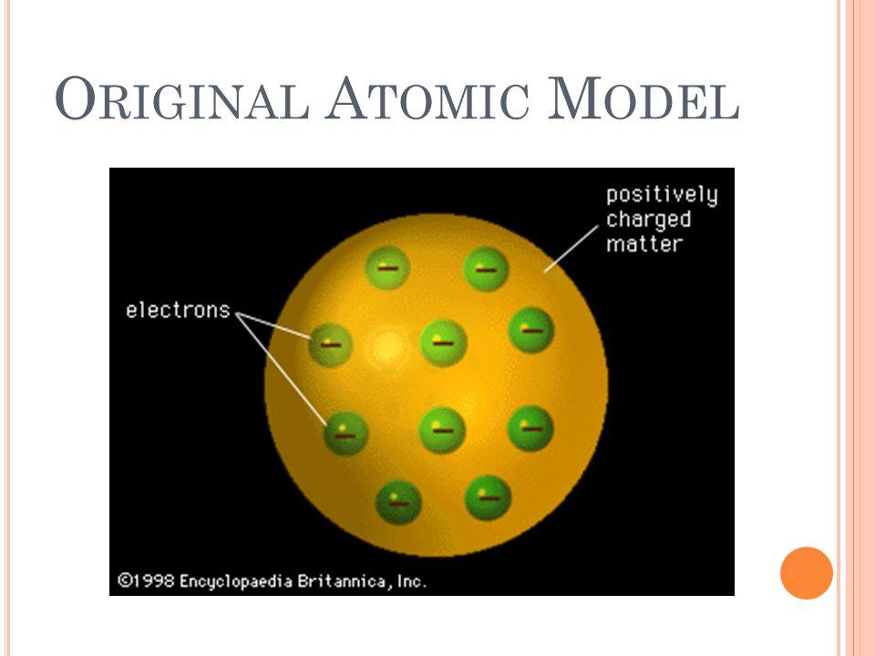 Original Atomic Model