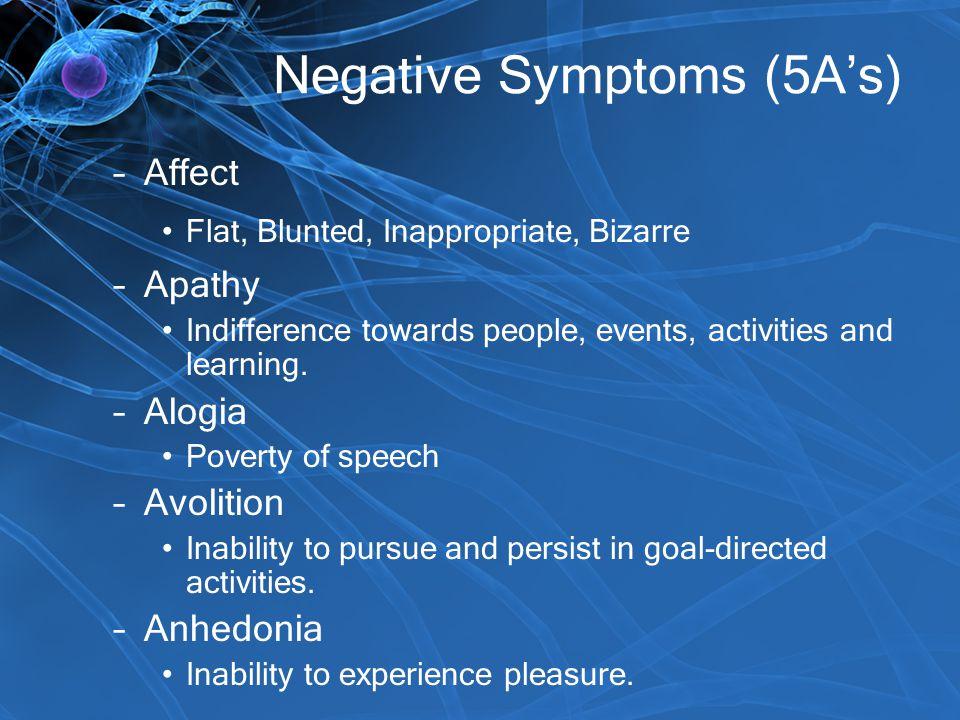 Negative Symptoms (5A's)