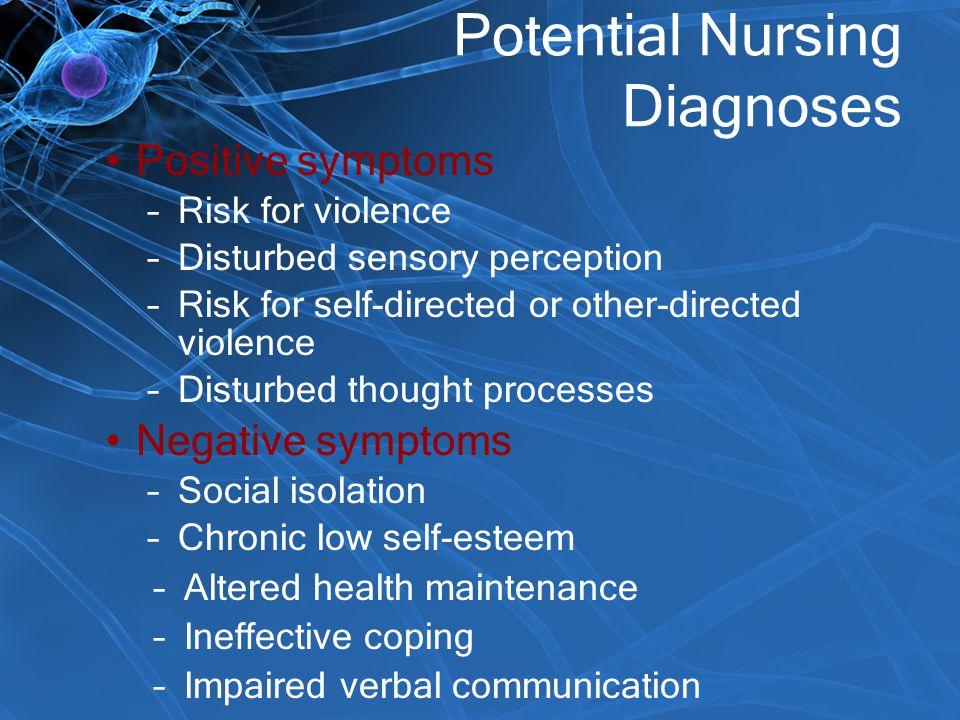 Potential Nursing Diagnoses