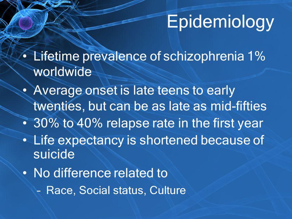 Epidemiology Lifetime prevalence of schizophrenia 1% worldwide