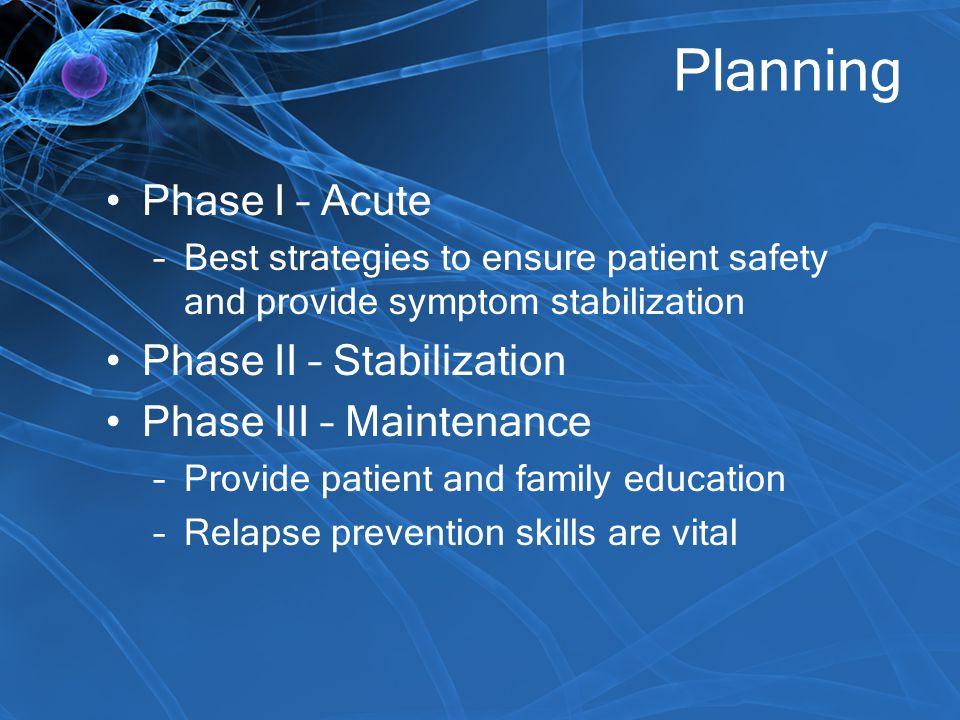 Planning Phase I – Acute Phase II – Stabilization