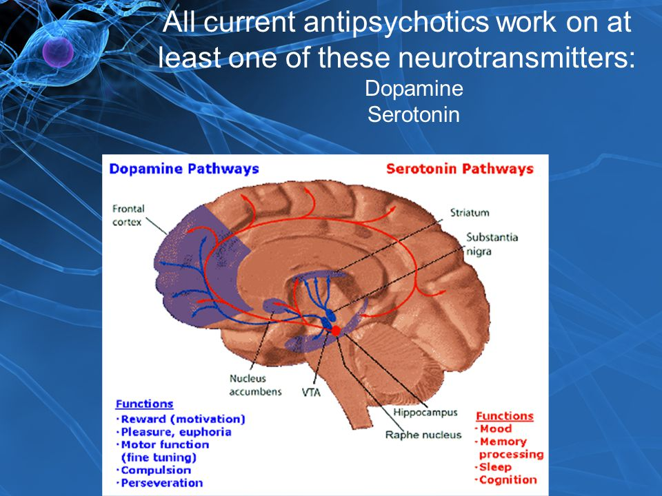 All current antipsychotics work on at least one of these neurotransmitters: