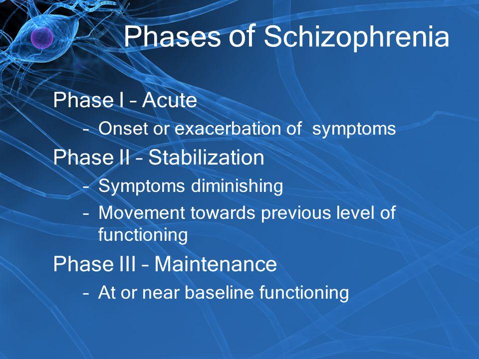 Phases of Schizophrenia
