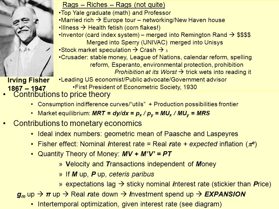 Contributions to price theory
