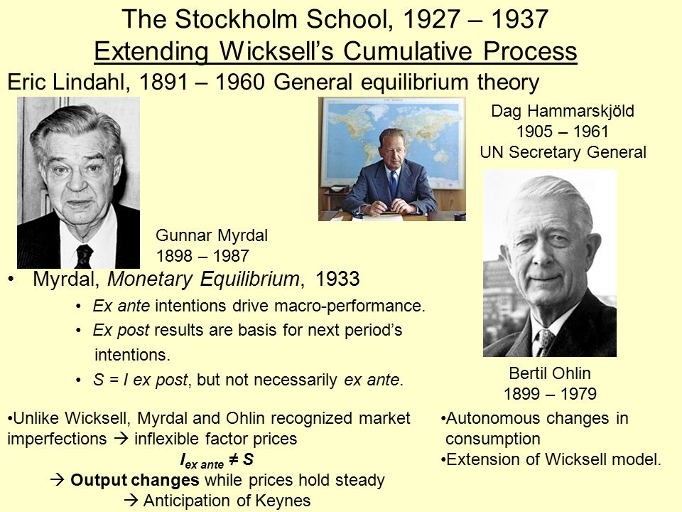 The Stockholm School, 1927 – 1937 Extending Wicksell's Cumulative Process