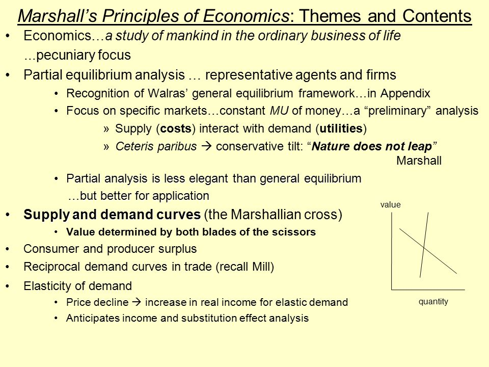 Marshall's Principles of Economics: Themes and Contents