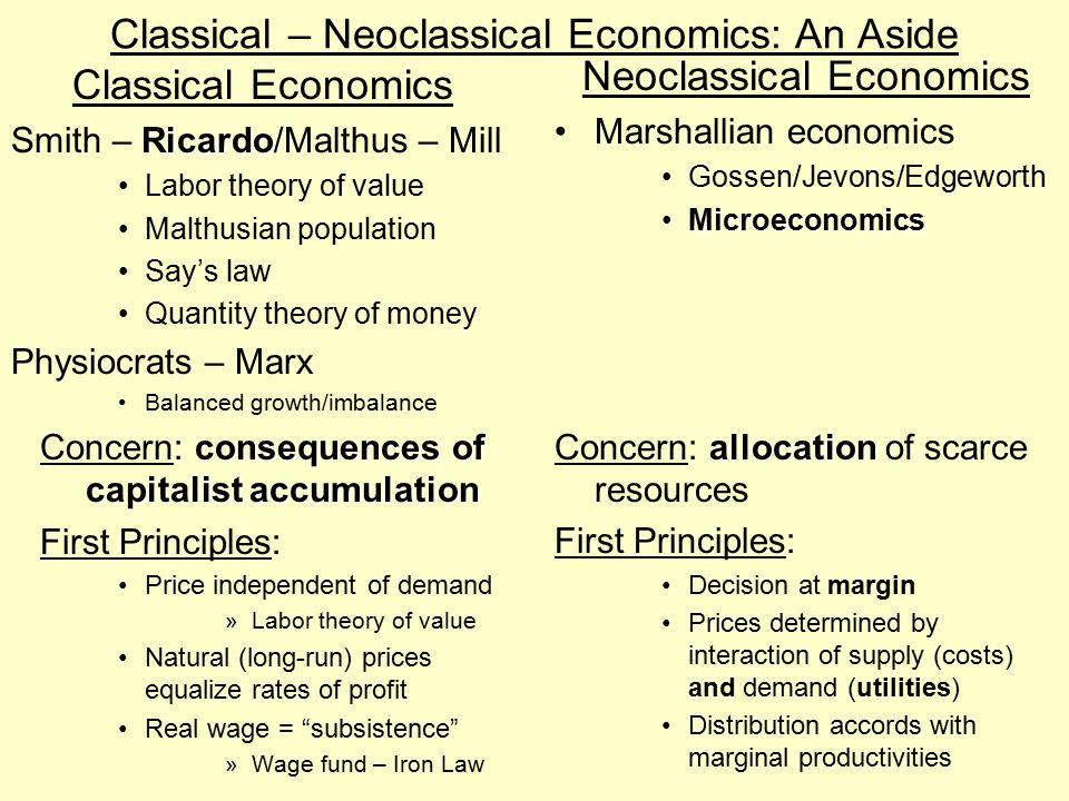 Classical – Neoclassical Economics: An Aside