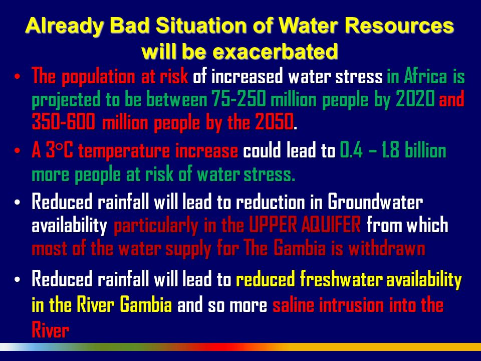 Already Bad Situation of Water Resources will be exacerbated