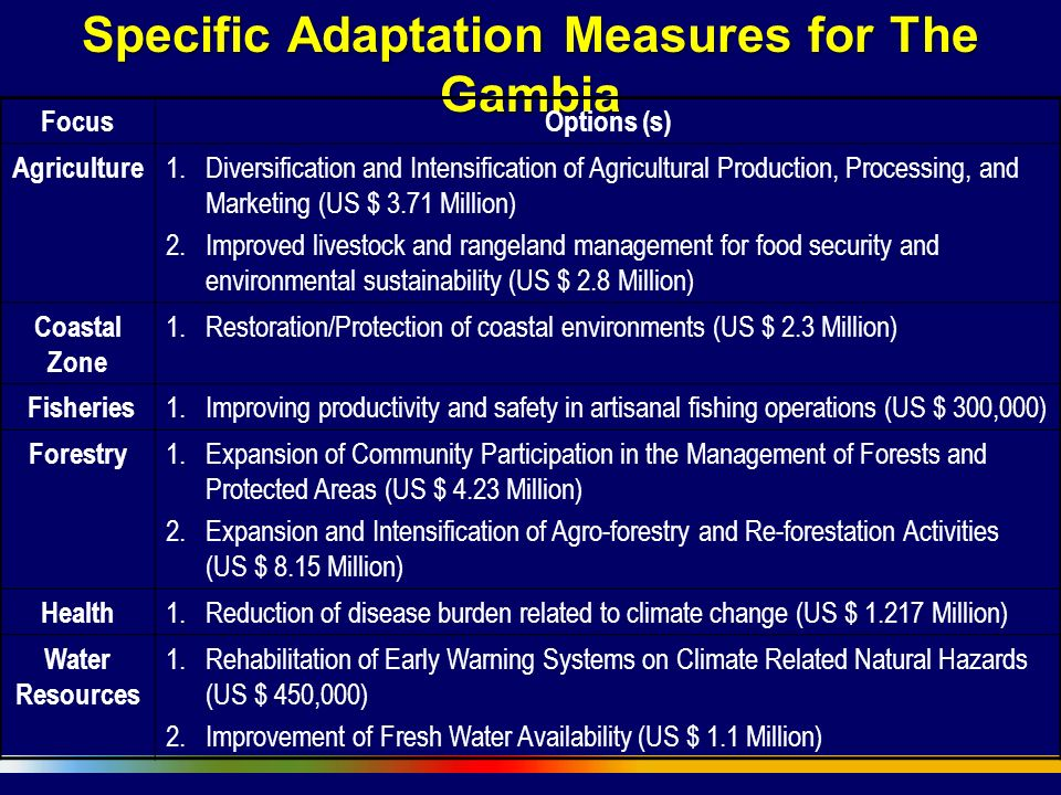 Specific Adaptation Measures for The Gambia