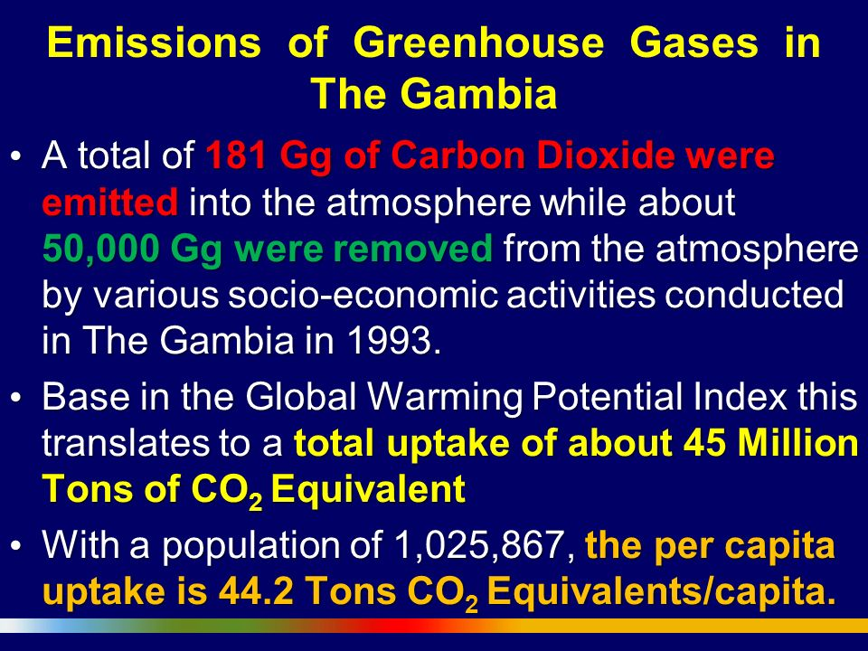 Emissions of Greenhouse Gases in The Gambia