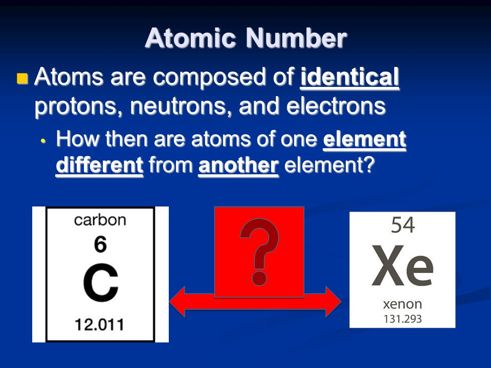 Atomic Number Atoms are composed of identical protons, neutrons, and electrons.