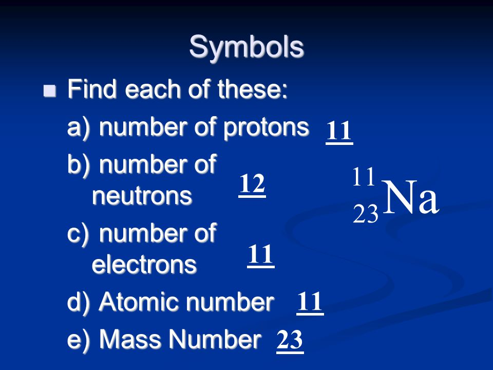 Na Symbols 11 11 12 23 11 11 23 Find each of these: number of protons